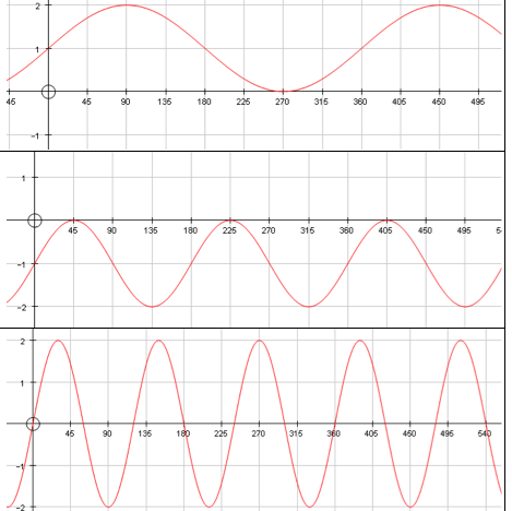 teachMathematics: Which Wave