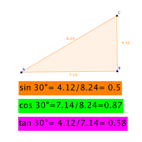 teachMathematics: Trig Calculator