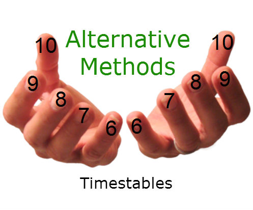 teachMathematics: Timestables - Alternative Methods
